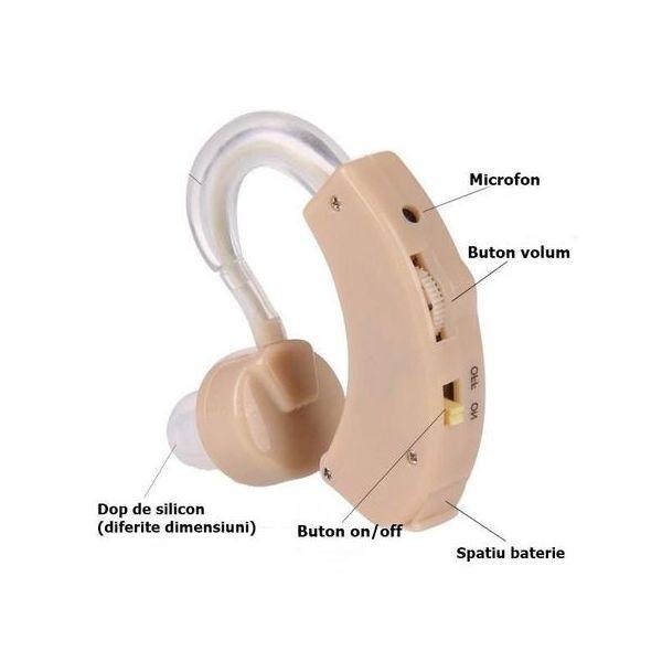 aparat auditiv bun